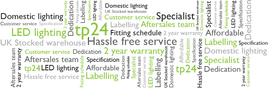 Housing Association banner word cloud SERVICES plain